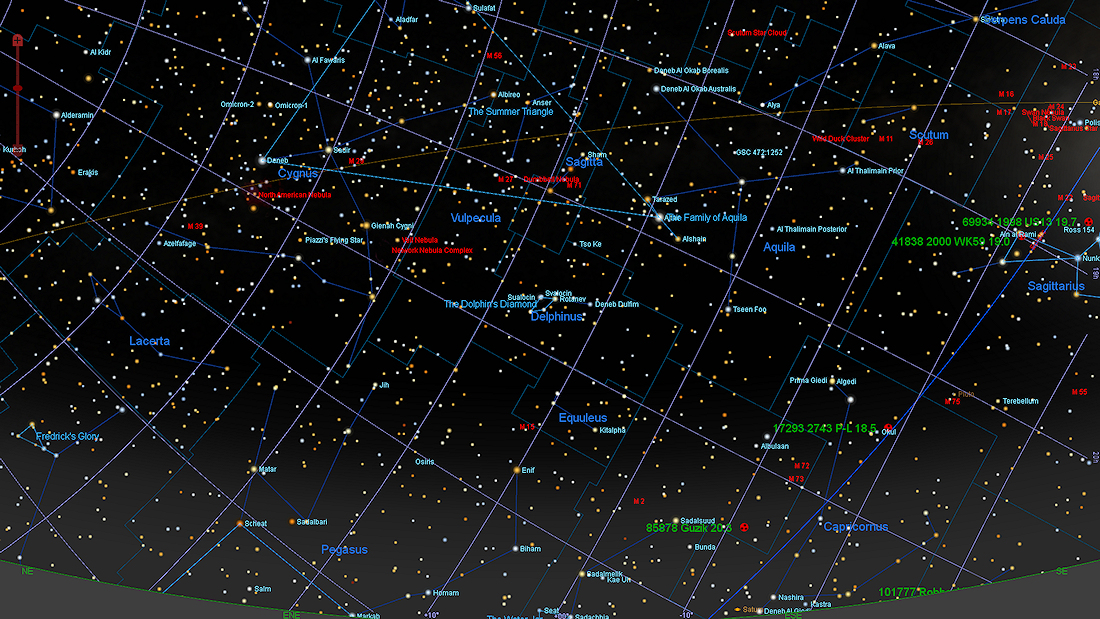 Sky chart showing asteroids. Eastern view