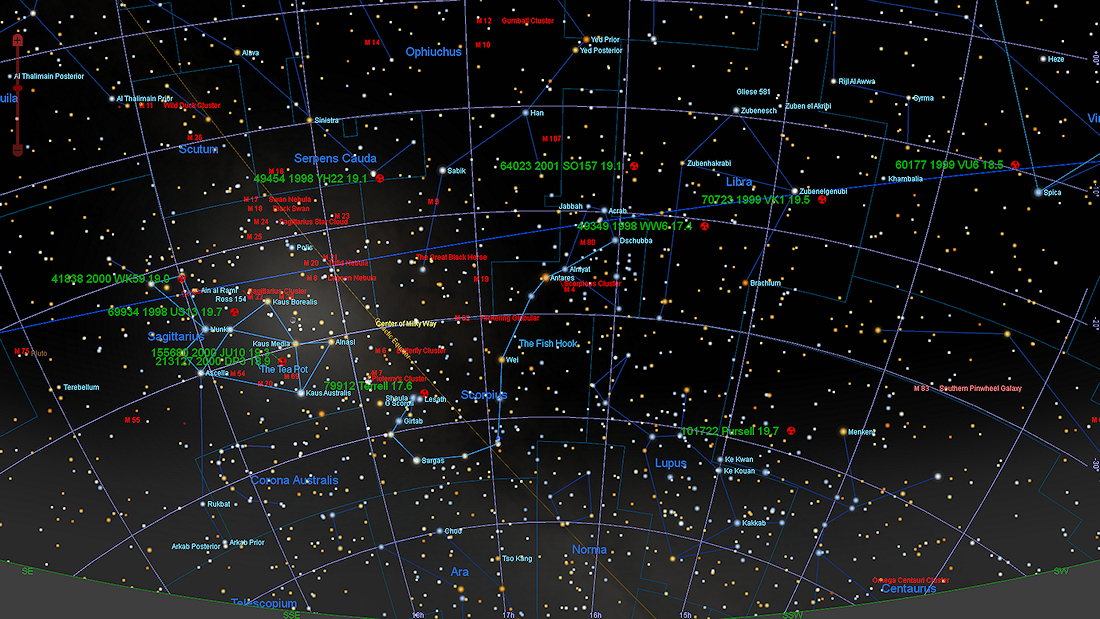 Sky chart showing asteroids. Southern view
