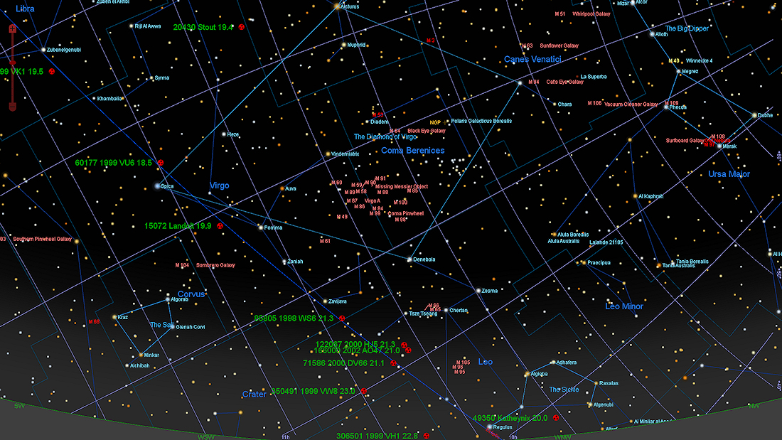 Sky chart showing asteroids. Western view